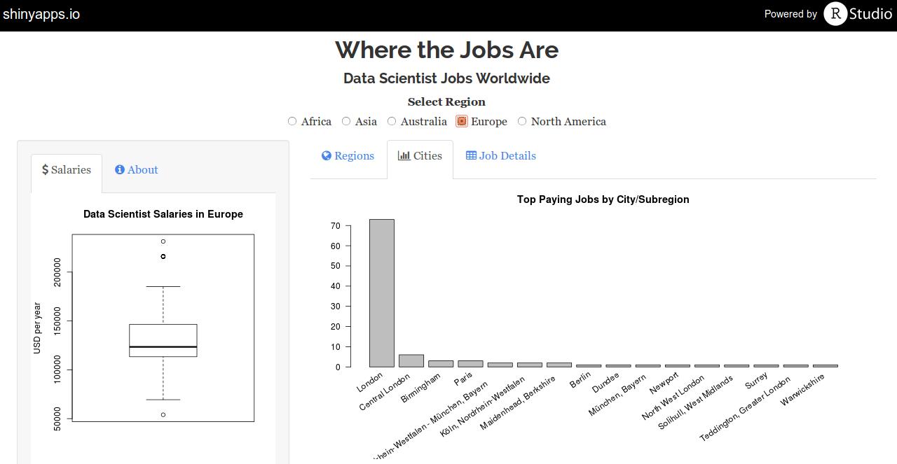 Interactive data visualization of data science jobs | geomark